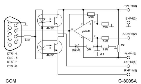 Схема интерфейса для ПУ серии